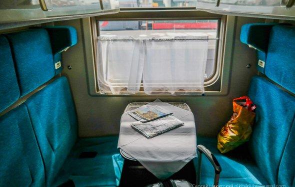 Едем в Крым на поезде РЖД