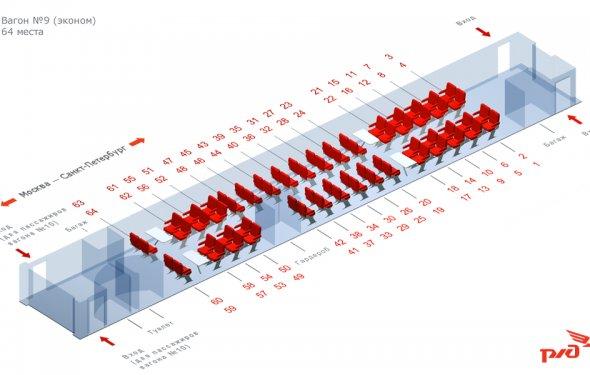 Схема пассажирского вагона