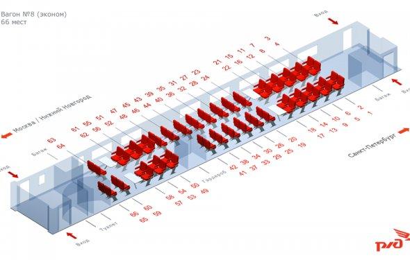 Схема поезда Сапсан - «Агентство «Панорама»