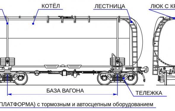 Технические средства железнодорожного транспорта
